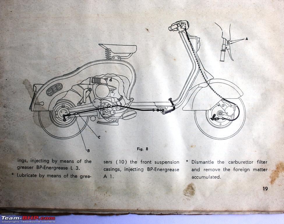 Bajaj Motorcycle Wiring Diagram : Bajaj s champion wiring diagram