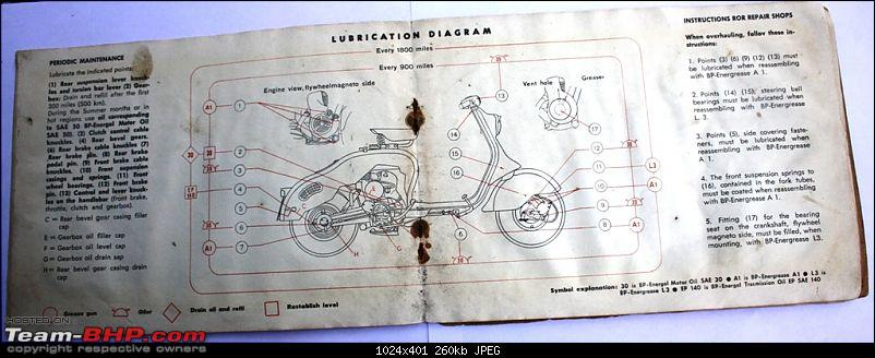 Owner's Manual Scans of Indian Motorcycles-18.jpg