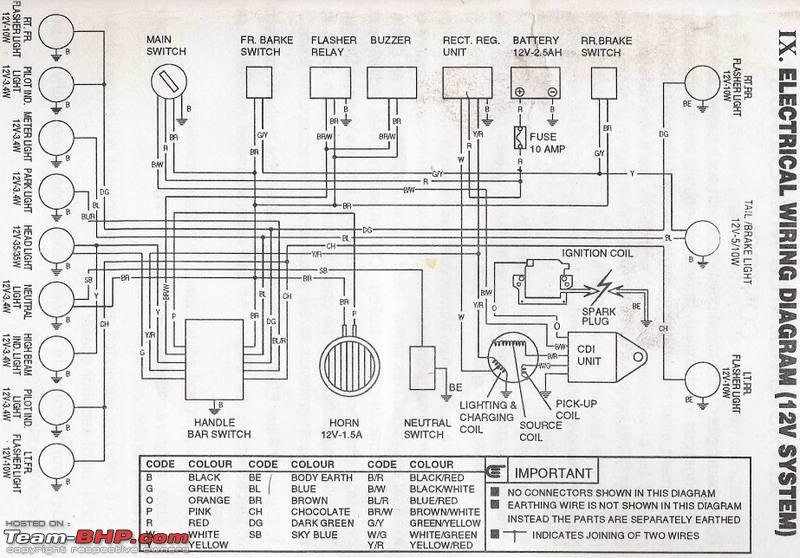 Surprising Wiring Diagrams Of Indian Two Wheelers Team Bhp Wiring 101 Capemaxxcnl