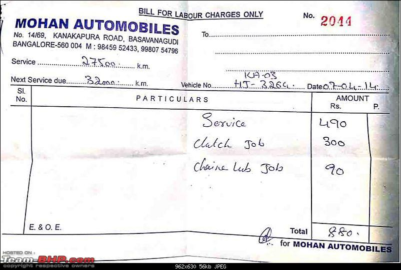 Hero Honda Hunk Ownership Review: 40,000 kms & 165cc (Joel'ed)!-mohan.jpg