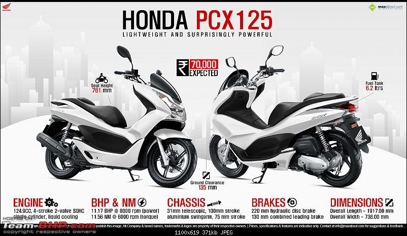 Honda PCX 153cc Scooter to be launched in 2015-1100.jpg
