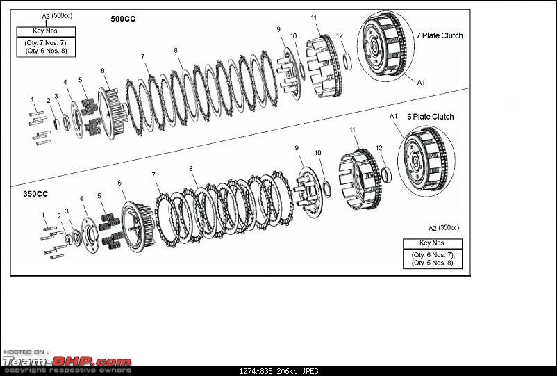 Royal Enfield Queries-clutch-exploded-view.jpg