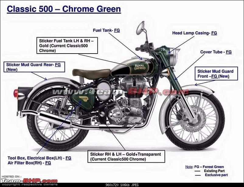Leaked! Royal Enfield line-up might get new colour options-5.jpg