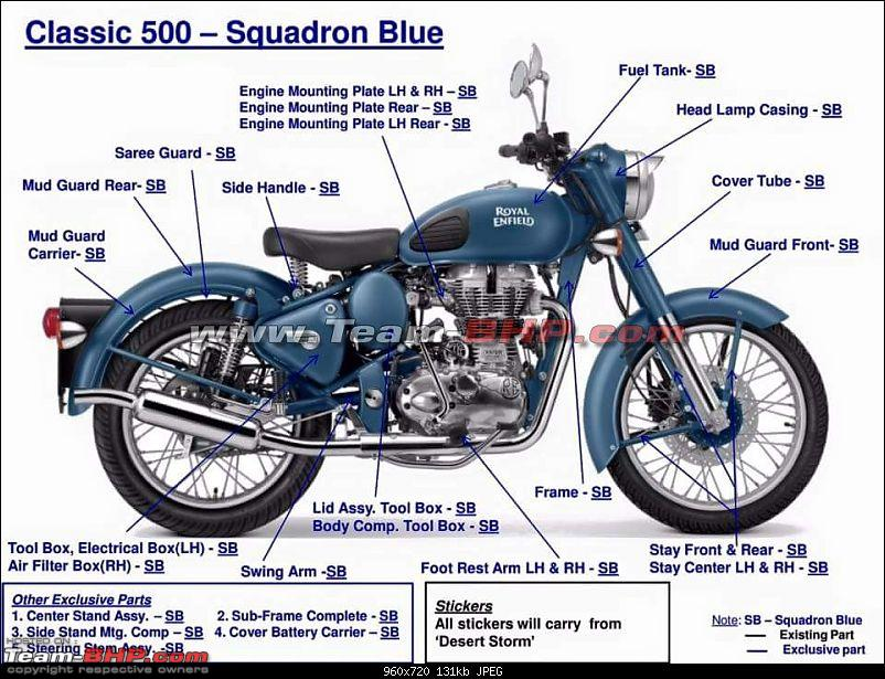 Leaked! Royal Enfield line-up might get new colour options-7.jpg