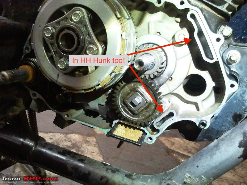 About motorcycle oil filters; esp. HH CBZ-Xtreme - Page 4 - Team-BHP