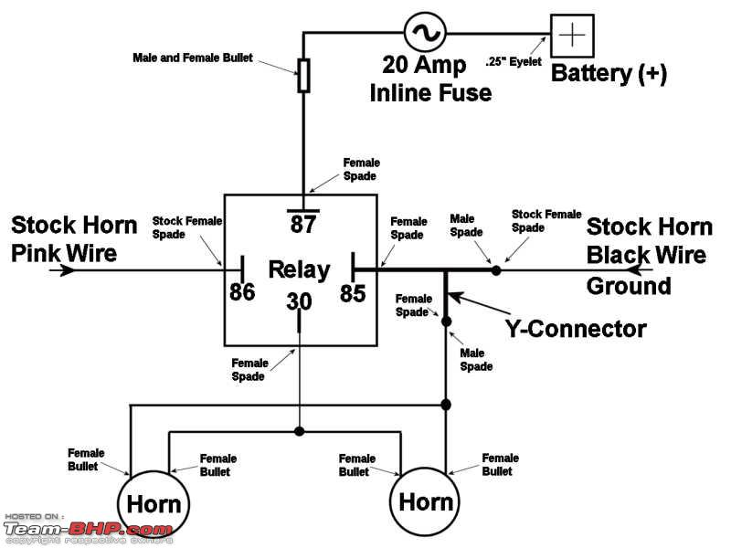 Minda Horn Relay Wiring - Online Schematic Diagram •