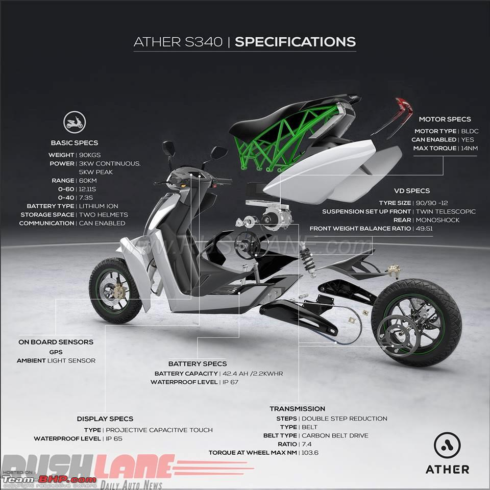 Ather Energy Unveils The S340 Electric Scooter Page 5