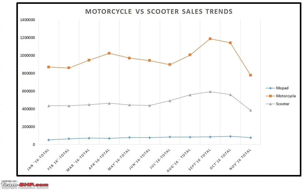an analysis of motorcycling Motorcycle market analysis presentation submitted as part of group assignment  on marketing basics by our smp09 group presentation.