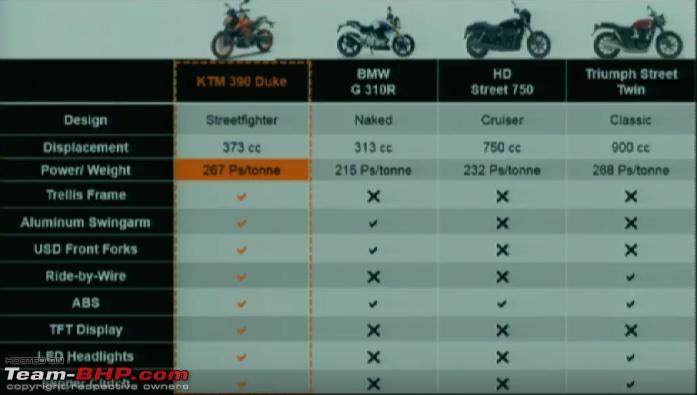 Name:  KTM 390 14.png Views: 8533 Size:  202.3 KB