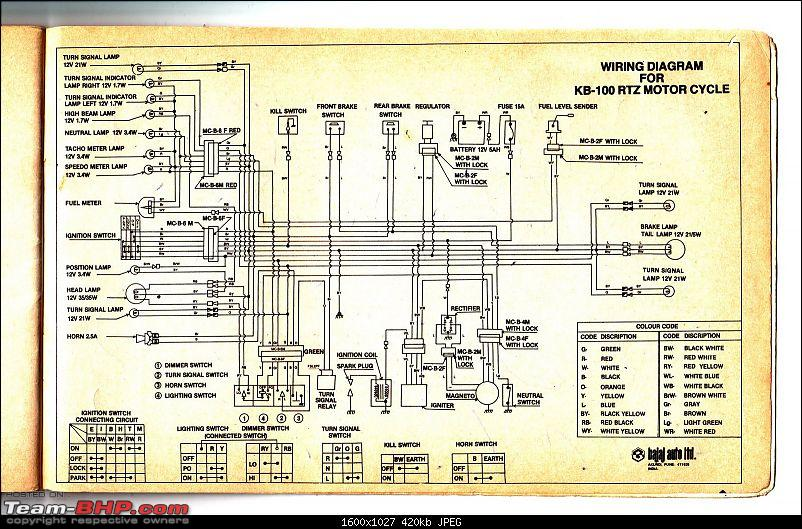 Wiring diagrams of Indian two-wheelers-kb100-wiring.jpg