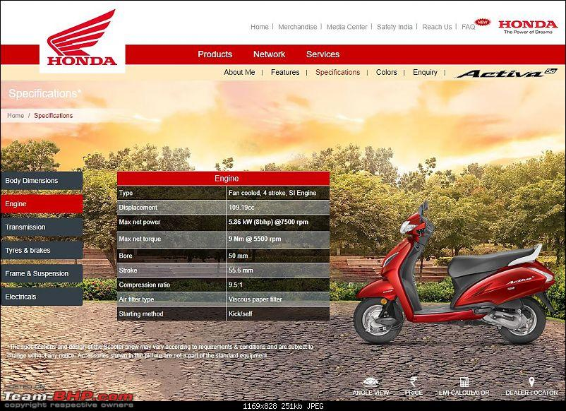 Honda Activa 5G listed on website. Priced at Rs. 52,460-activa-5g3.jpg