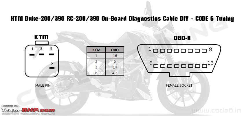 the ktm duke 390 ownership experience thread page 416 team bhp ktm duke 200  wiring diagram ktm duke 390 wiring diagram