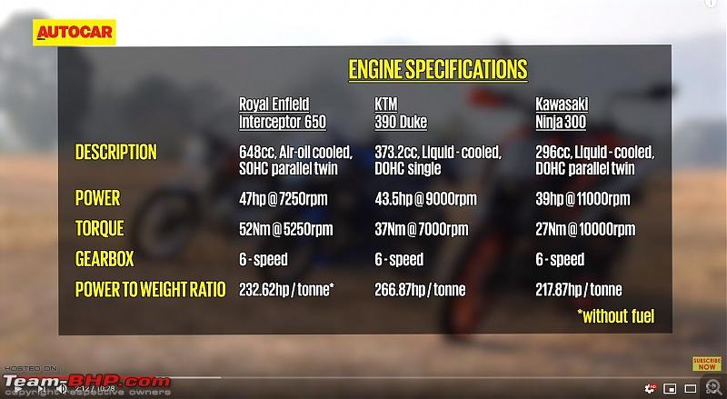 Ridden: Royal Enfield Interceptor 650 & Continental GT 650 Twin-capture1.jpg