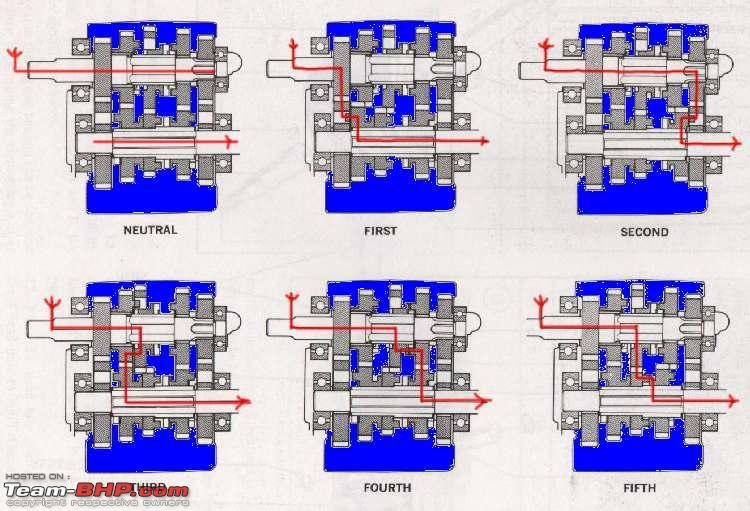 Name:  gearbox_powerpath1.jpg