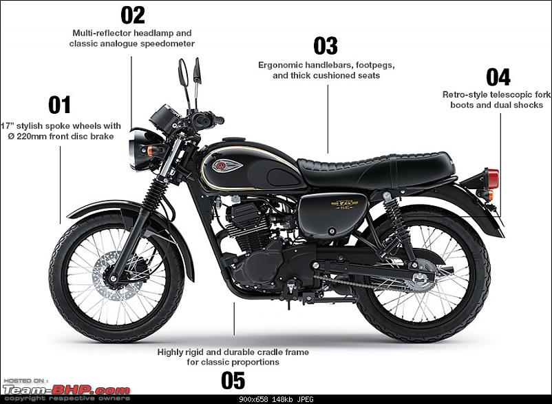Rumour: Kawasaki W175 coming to India in 2021-kawasakiw175pics6.jpg
