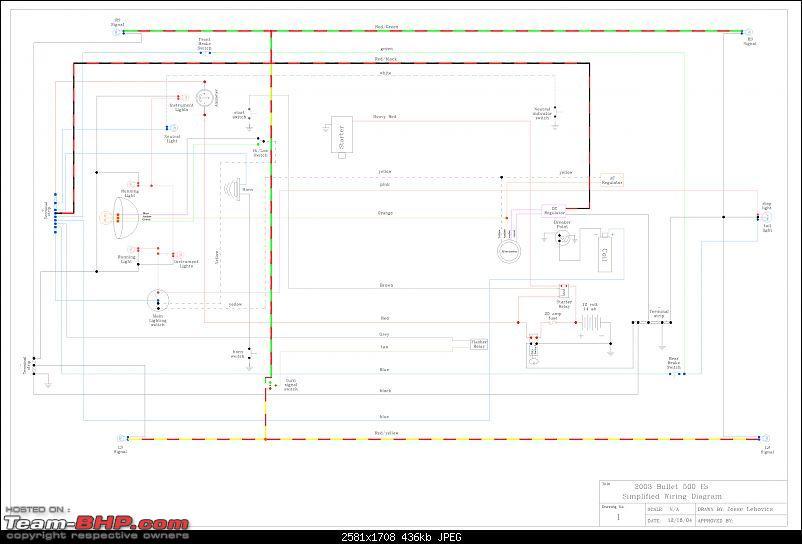 Wiring Diagrams Of Indian Twowheelerssimplifiedwiringdiagram: Honda Unicorn Electrical Wiring Diagram At Satuska.co