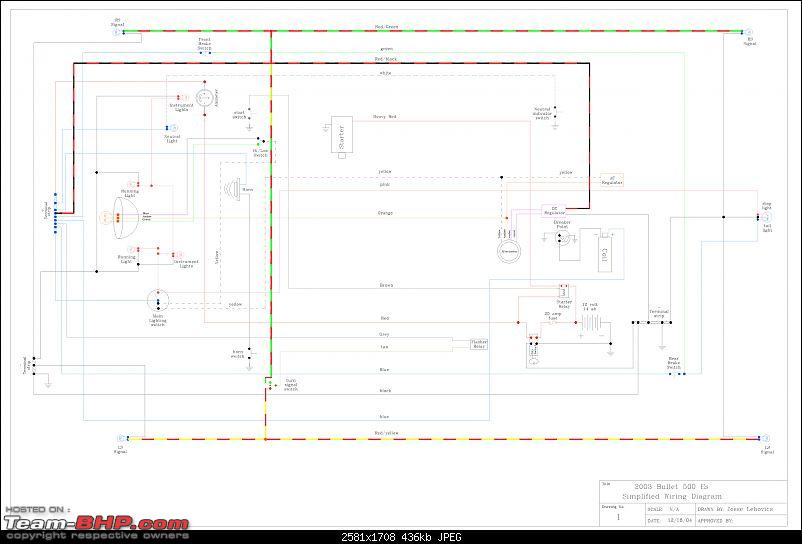 Wiring diagrams of Indian two-wheelers - Team-BHP on
