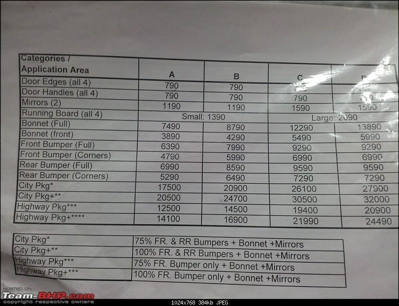 Professional Car Detailing - 3M Car Care (Borivali, Mumbai)-20121026_173853.jpg