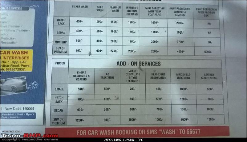 Speed Car Wash - Powai, Mumbai-wp_20160929_20_01_10_pro.jpg