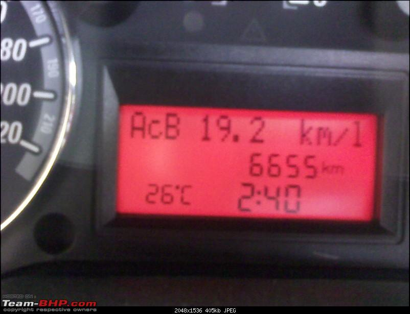 Fiat Grande Punto : Test Drive & Review-img_20121113_144138.jpg