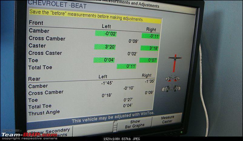Chevrolet Beat : Test Drive & Review-dsc04556.jpg