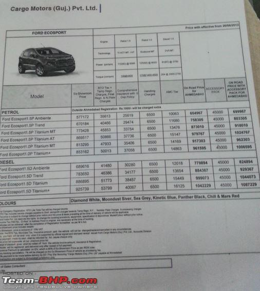 Ford Ecosport Official Review Page 110 Team Bhp