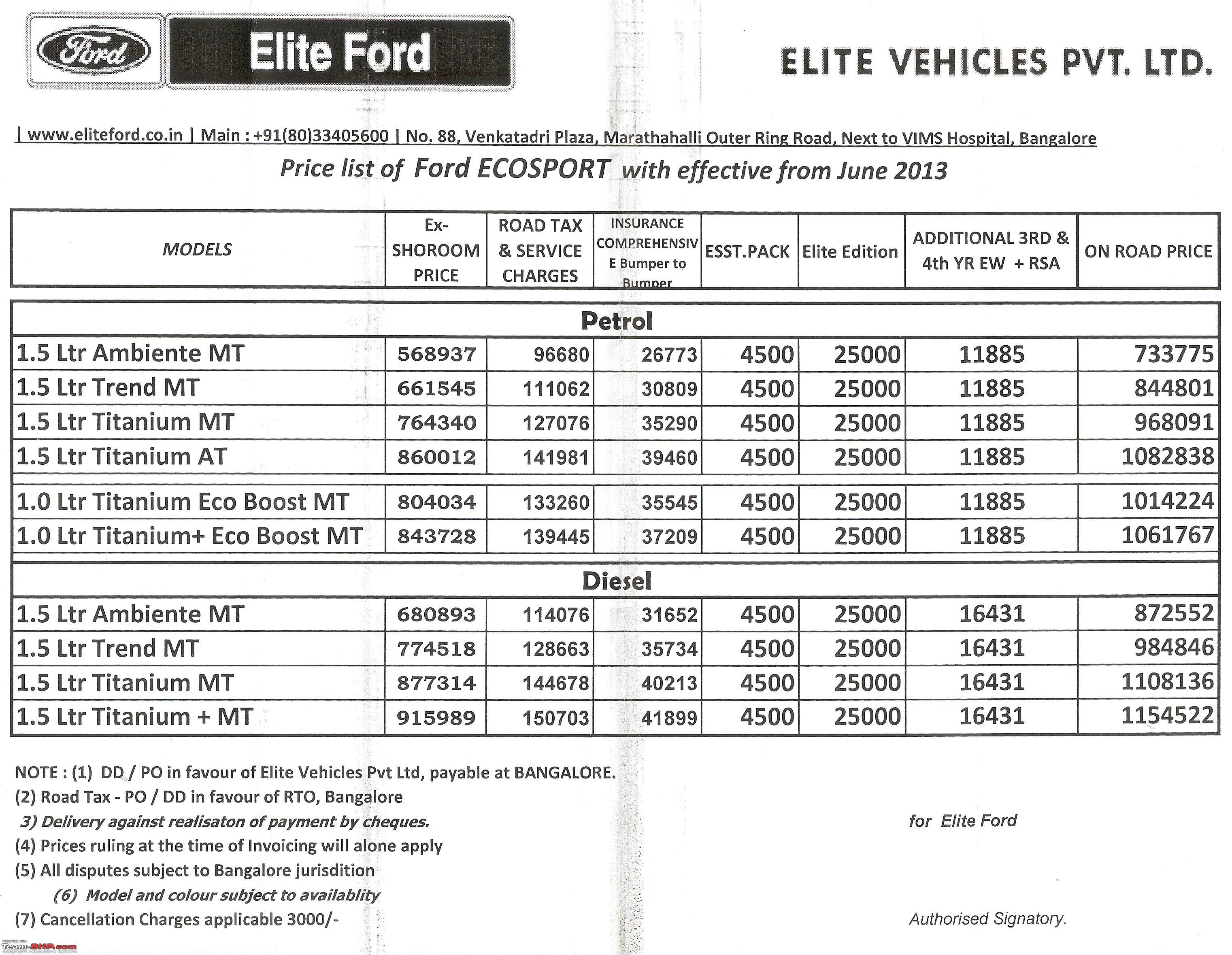 Ford EcoSport Official Review Scan0001