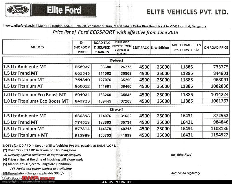 Ford EcoSport : Official Review-scan0001.jpg