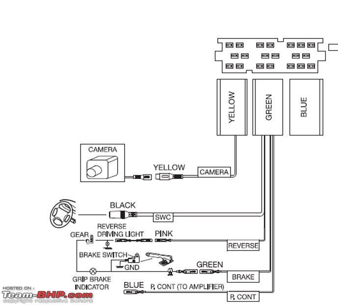 Tata Car Wiring Diagram : Team bhp tata indica vista d official review