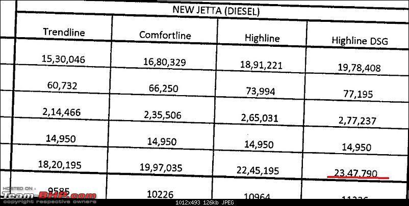 Volkswagen Jetta : Test Drive & Review-jetta-price.jpg