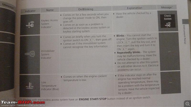 4th-gen Honda City : Official Review-lowtemp.jpg
