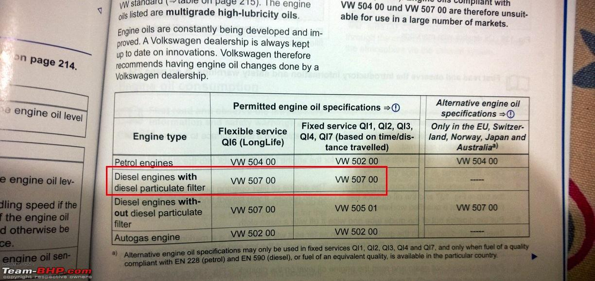 Volkswagen Polo 1 6L GT TDI : Official Review - Page 14