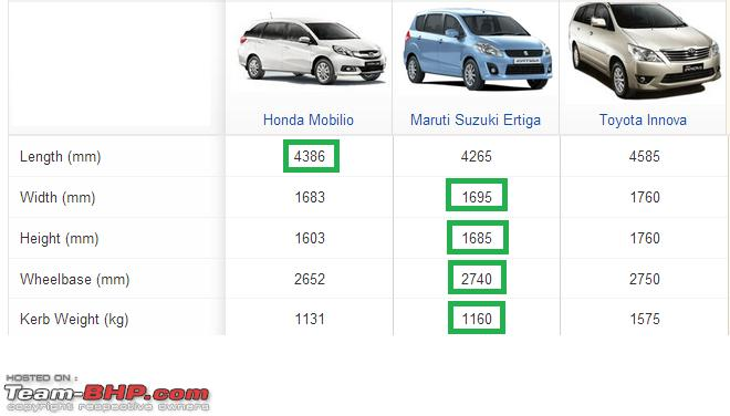 Name:  mobilio.png