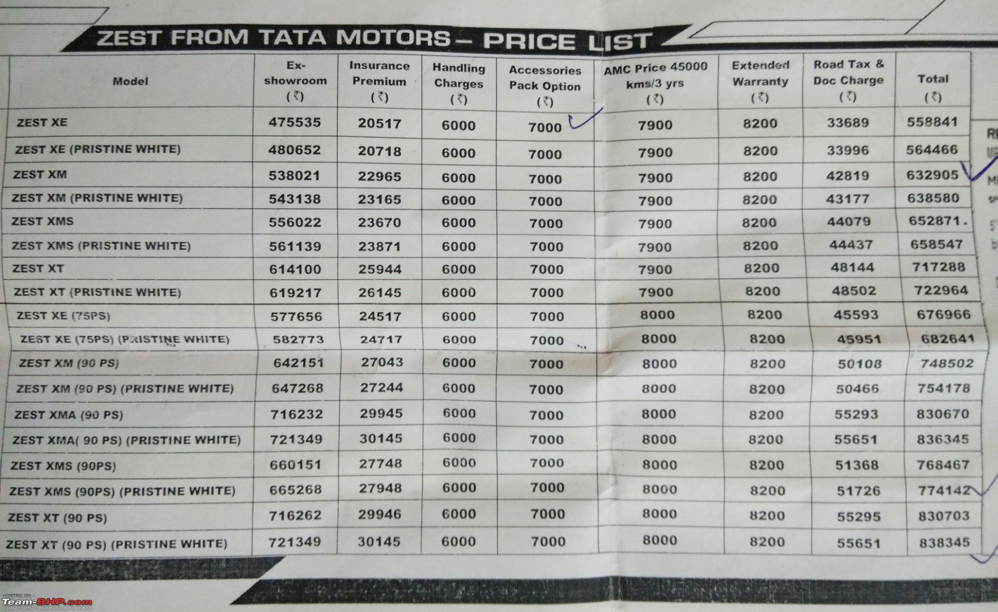 Tata Zest Official Review Page 102 Team Bhp