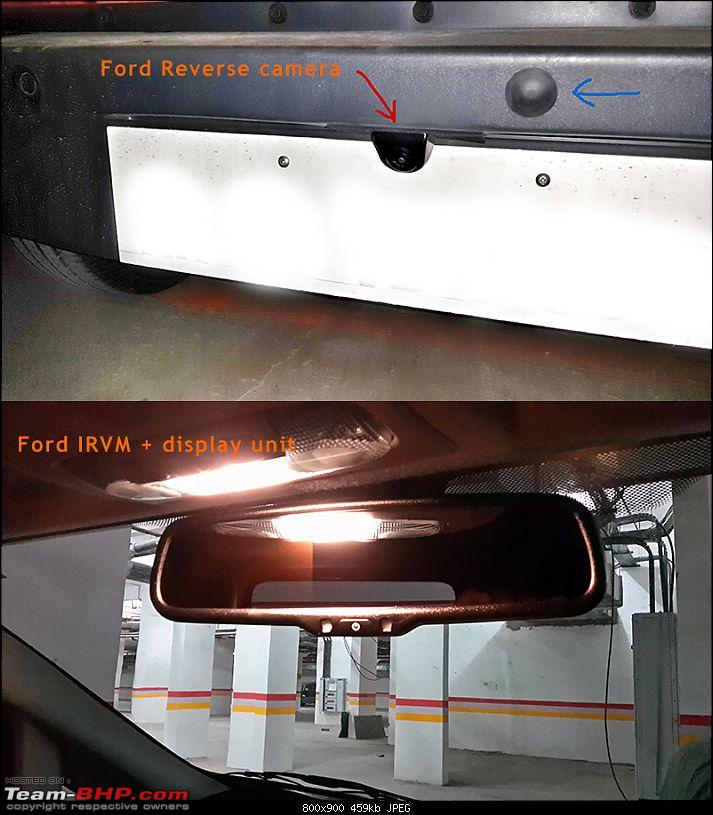 Ford EcoSport : Official Review-fordreversecam.jpg