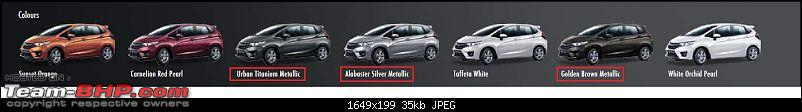 Honda Jazz : Official Review-untitled.jpg