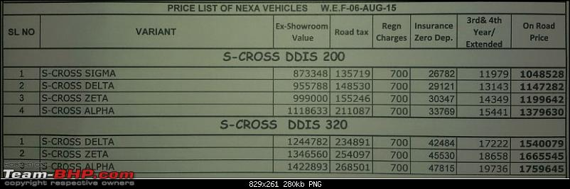 Maruti S-Cross : Official Review-scross.png