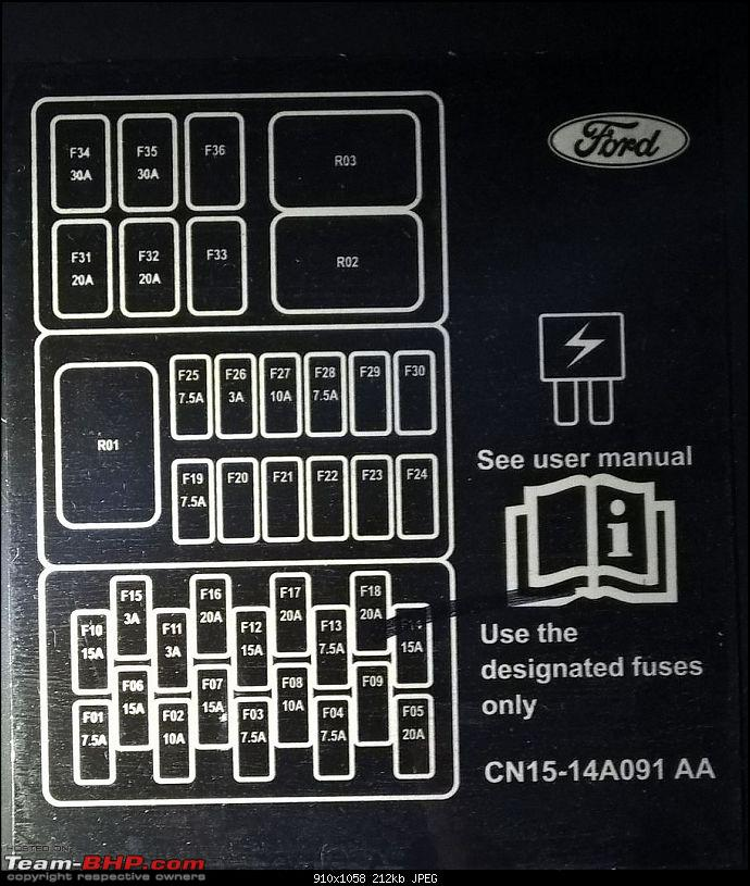 Ford EcoSport : Official Review-fusebox-diagram.jpg
