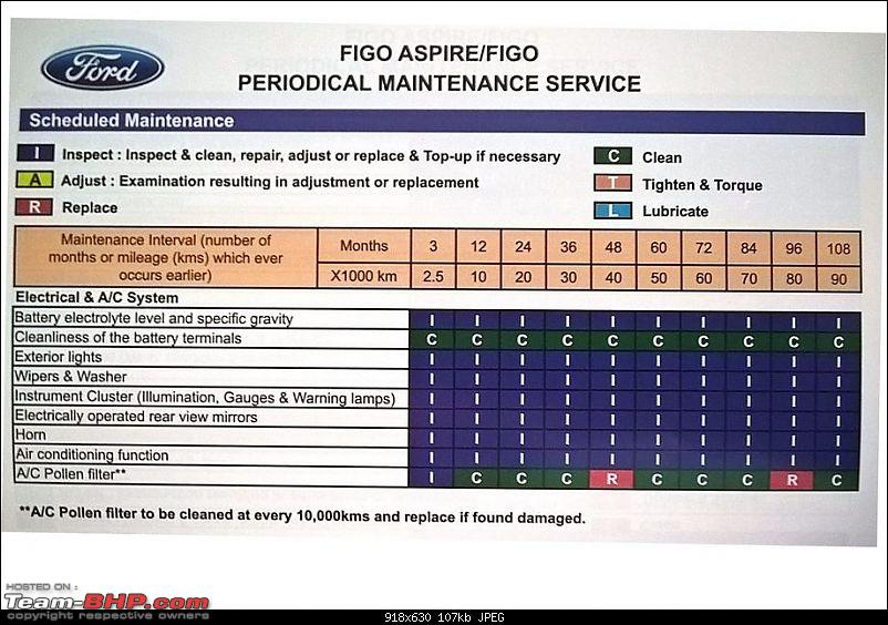 Ford Aspire : Official Review-ford-figo-aspire-pms-page-3.jpg