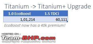 Name:  Titanium to Titanium Upgrade.jpg