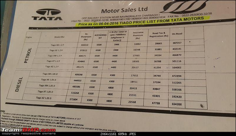Tata Tiago : Official Review-price-list-lucknow.jpg