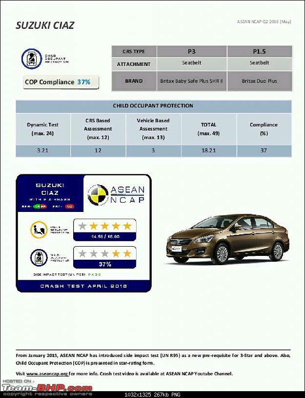 Maruti Ciaz : Official Review-studio_20160601_134218.png