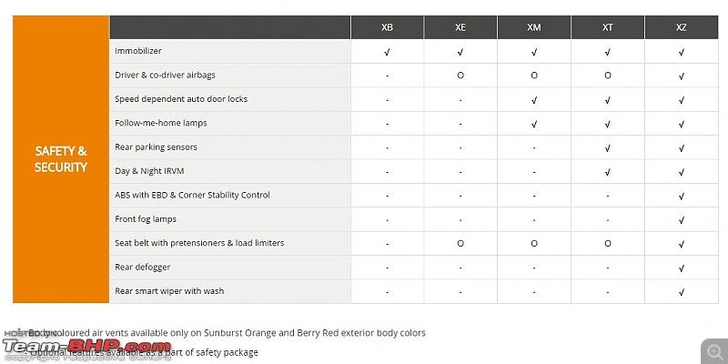 Tata Tiago (aka Zica) : Official Review-capture.jpg