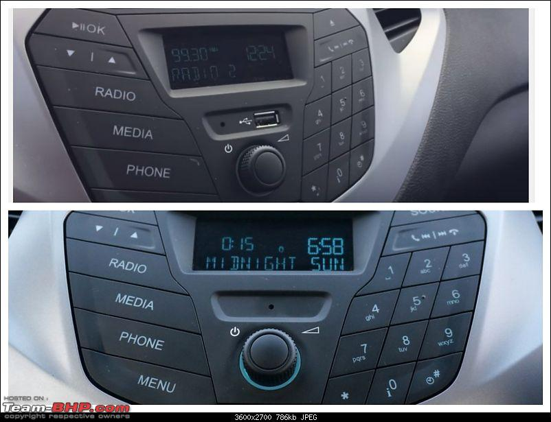 Ford Figo : Official Review-figo-ict.jpg