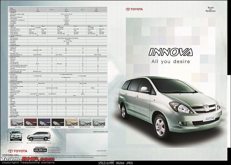 Toyota Innova Crysta : Official Review-toyota-innova-2005-brochure-specs30pc.jpg