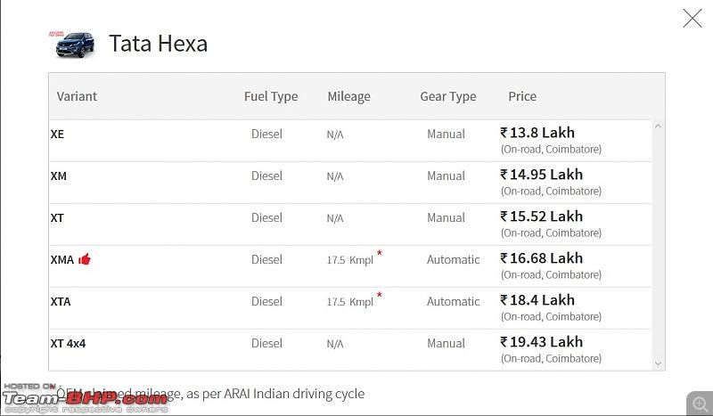 Tata Hexa : Official Review-hexa-pricing-coim-tn.jpg