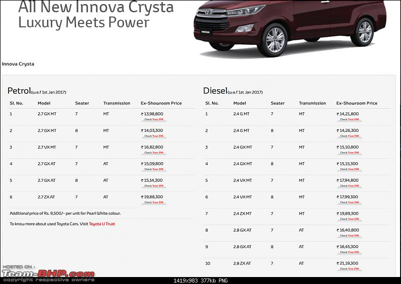 Toyota Innova Crysta : Official Review-screen-shot-20170102-8.09.09-pm.png