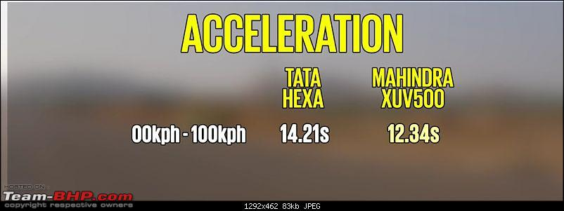 Tata Hexa : Official Review-hxc2.jpg
