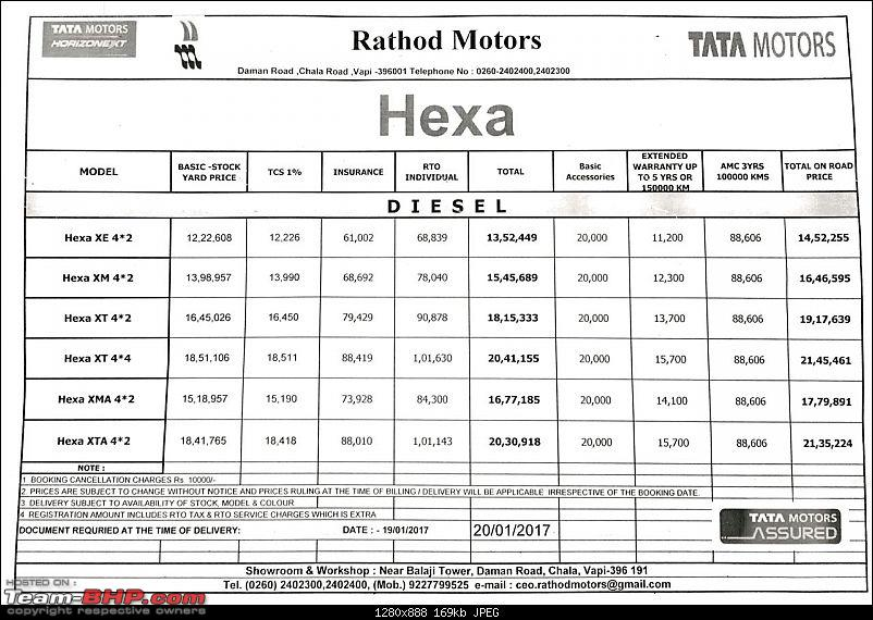 Tata Hexa : Official Review-whatsapp-image-20170120-9.37.06-pm.jpeg