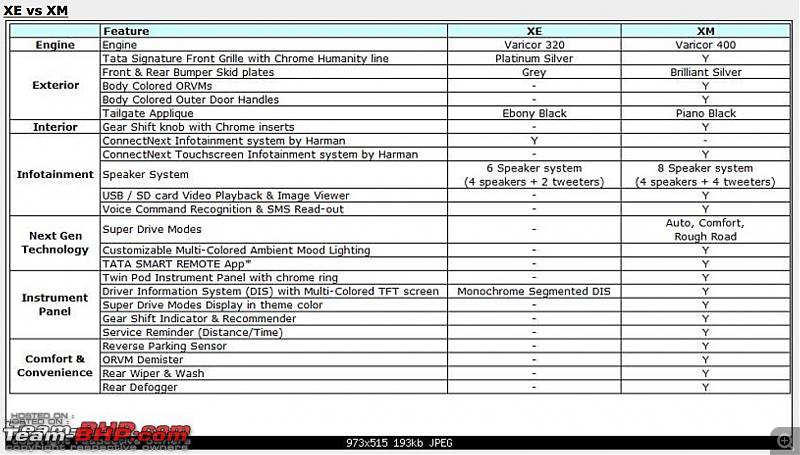 Tata Hexa : Official Review-screen-shot-20170315-12.03.35-am.png